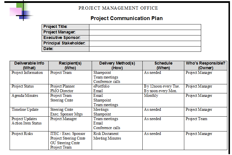 Project Communication Plan Template Business
