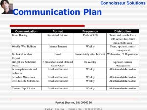 project communication plan project communications management pmbok th edition