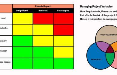 project management communication plan ascensionriskmetrics