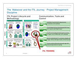 project management communication plan implementing itil change management