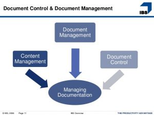 project management documents why a document control system makes good business sense