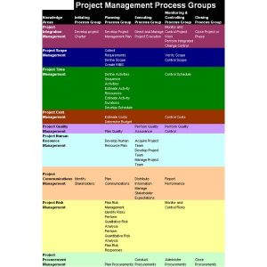 project management forms afccccdfeadabefc large