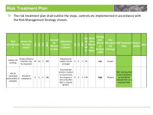 project plan outline risk framework