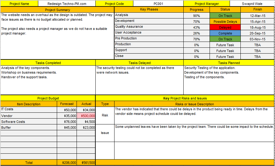 project progress report template
