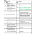 project progress report template project progress report template