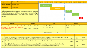 project report template projectstatusreporttemplateppt