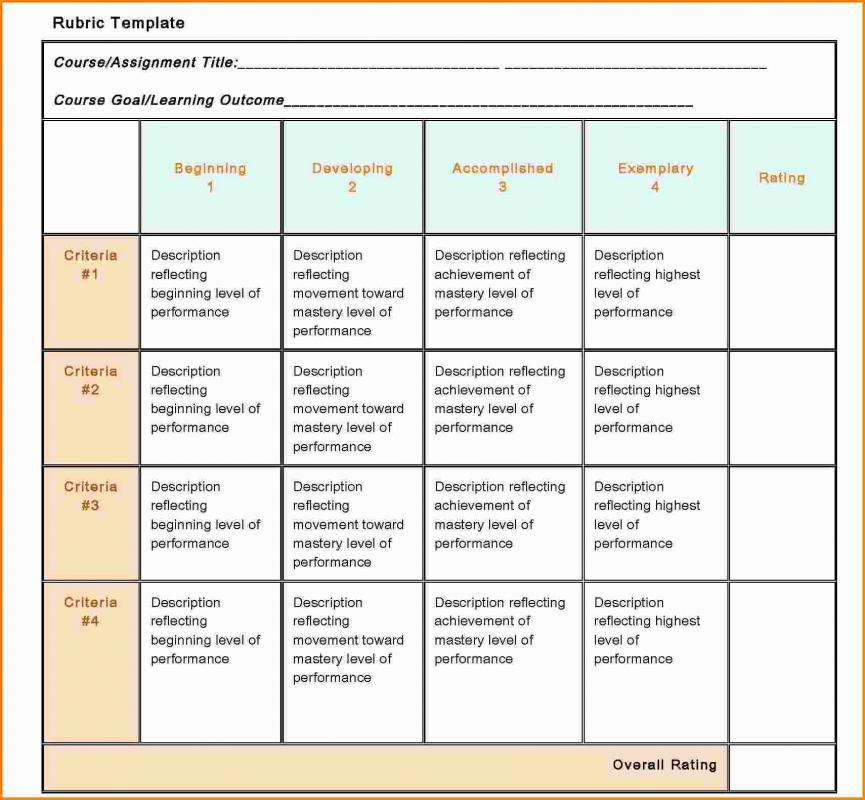Project Rubric Template  Template Business