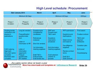 project scope template managing people and defining the retained organisation