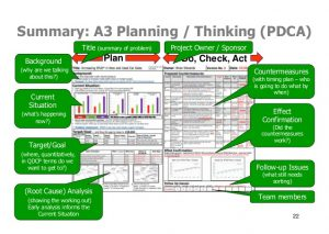 project summary template applying pdca a thinking problem solving