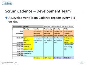 project summary template introduction to scrum for project managers
