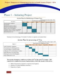 project summary template manpower project planning for saudi aramco project ksa