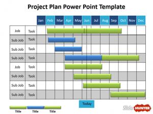 project timeline template word ppslidehunterganttcharttemplate