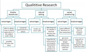 qualitative research examples qualitative