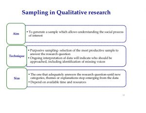 qualitative research examples qualitative data analysis