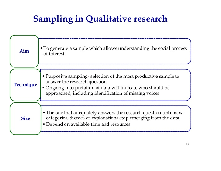 Qualitative Research Examples  Template Business