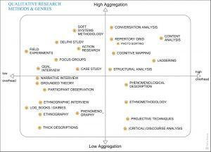 qualitative research examples qualitative methods