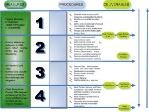 quality assurance plan quality