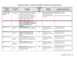 quality assurance plan quality assurance plan template vdrzhsb