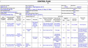 quality control plan control plan complete