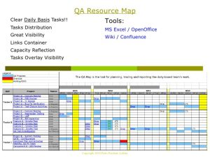 quality control plan template creating qa dashboard