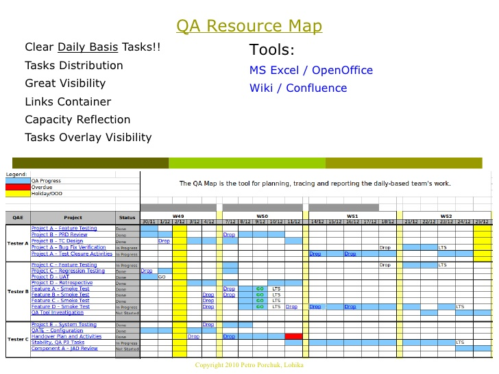 quality control plan template