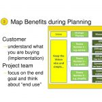 quality management plan example project benefits realisation general presentation actions g byatt