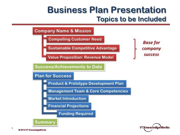 real estate marketing plan template