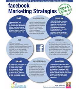 real estate marketing plan template facebookmarketingstrategies