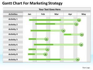 recruitment plan template marketing plan gantt chart for strategy powerpoint slides slide