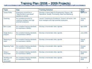 recruitment planner template training plan