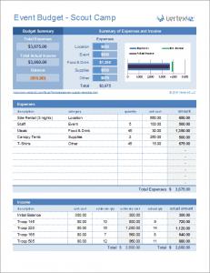 recruitment planner template event budget template sample camp budget