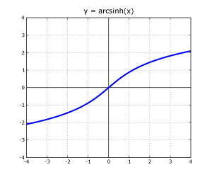 release form template arcsinh plot real