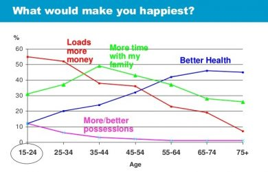 release from liability form happiness graph