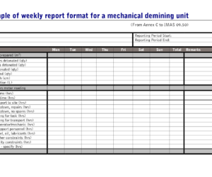 reports templates word business templates weekly operations report format for a mechanical demining by gof x