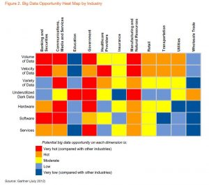 research report example big data heat map by industry