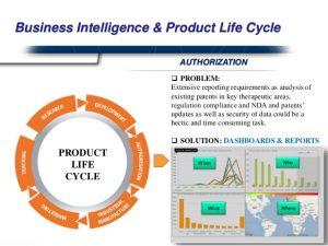 research reports format business intelligence technologypharmaceutical bi