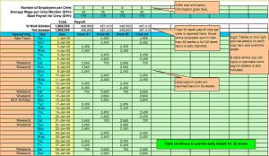 residential lease agreement form payroll excel template sample excel paystub