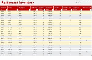 restaurant inventory spreadsheets restaurant inventory sheet