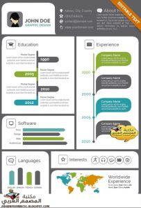 resume html template adcfeacdcedf creative visual resume cv