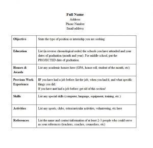 resume template college student avid resume templates google docs