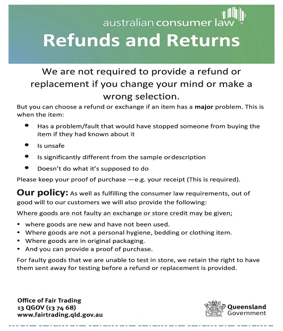 Return policy template template business for Ecommerce privacy policy template