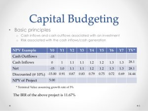 return to work note multinational capital budgeting