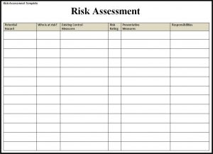 risk analysis template risk assessment template