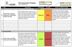 risk analysis template risk assessment template screenshot