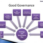 risk management plan example intranet transformation and organisational change