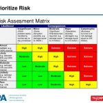 risk management plan example tips and tricks to a proper accident investigation