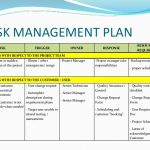 risk management plan example training and development management system