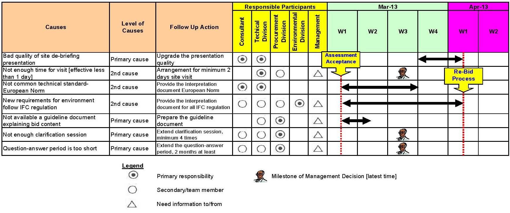 risk management plan blank template - thomyainuideizeo.tk