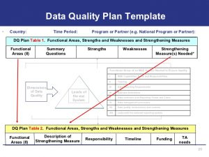 roles and responsibilities template assessing me systems for data quality
