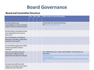 roles and responsibilities template board governance nonprofit best practice checklist